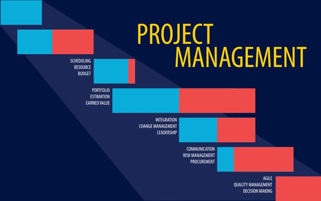 3-Trends-In-Project-Management-To-Follow-In-2017-03